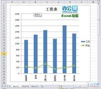 Excel2010设置共享工作簿的方法