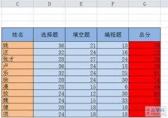excel2010的数据排序方法