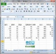 Excel2010中插入迷你图的方法