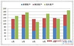 Excel2010制作柱形图数据对比的方法