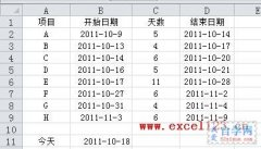 Excel2010甘特图绘制方法的方法