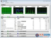 win8.1系统没声音且audiodg.exe进程占用内存高的解决方法