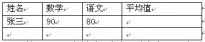 word求平均值,word中求平均值的公式