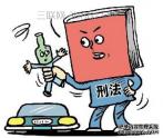 酒后驾驶怎么处罚