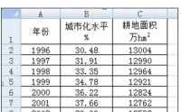 Excel中制作散点图详细步骤