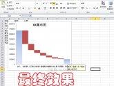excel中的数据怎么转换成瀑布图表