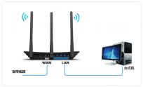 如何设置wifi网页认证