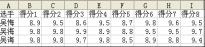 wps表格怎么求平均数