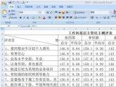 怎么才能只打印部分Excel表格