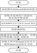 Java虚拟机的研究与实现